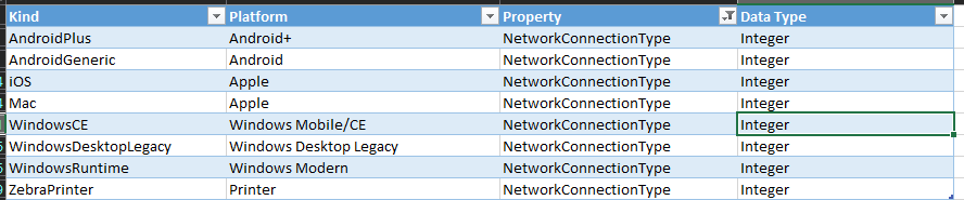 NetworkConnectionType_WithinAPIDeviceProperties