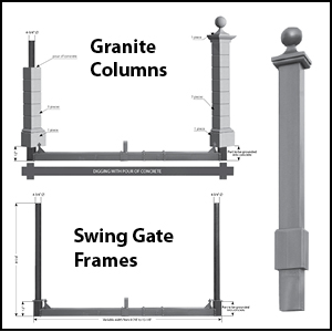 Columns and Frames
