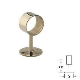 Flush Center Posts in Brass