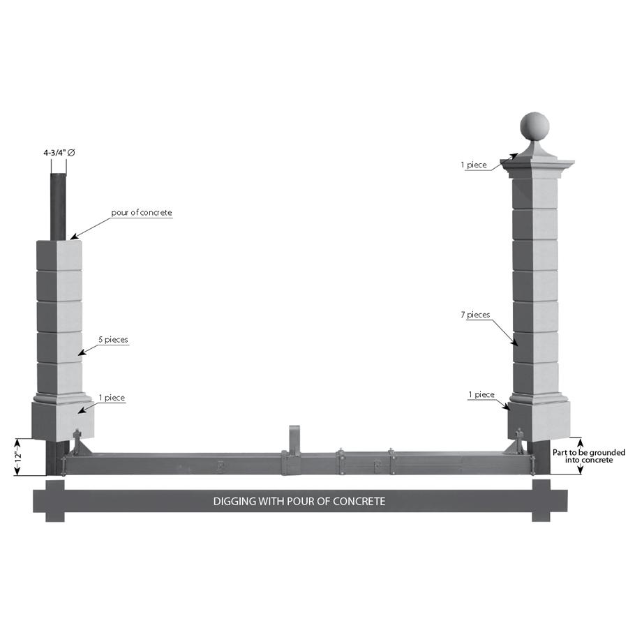 Granite Column Set for RikFer Gates, Includes top finial & decorative ledge, 7 center pieces base