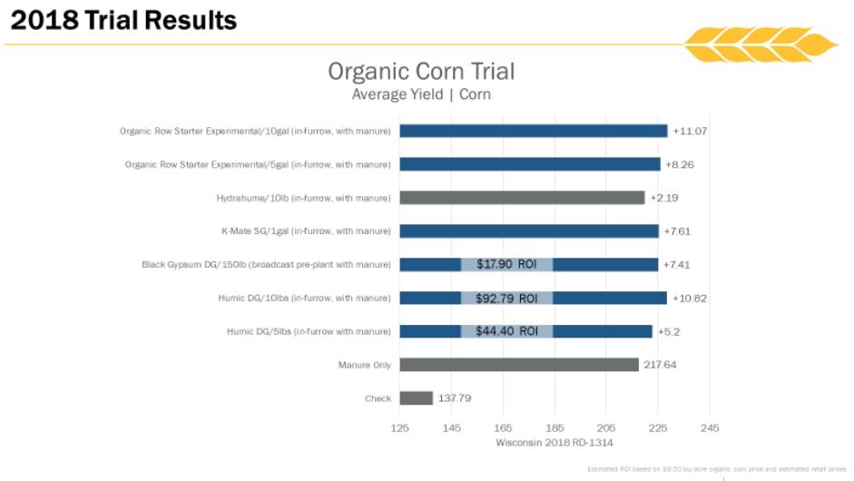 Organics-Blog_3.1.19_image1.png?mtime=20190301121428#asset:4543