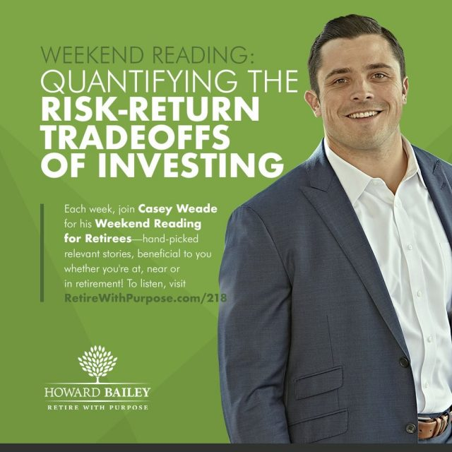 Risk return tradeoffs investing casey weade