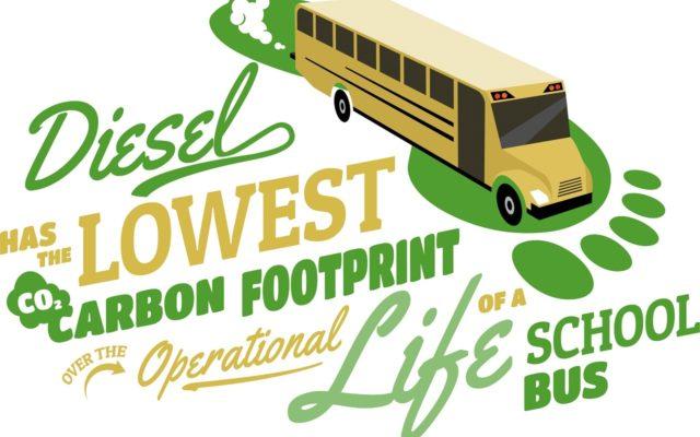Lowest carbon footprint