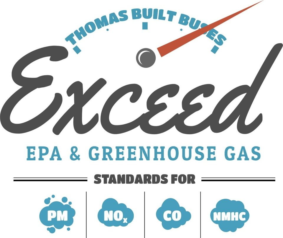 Exceed epa ghg emission requirements