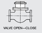 Value open close