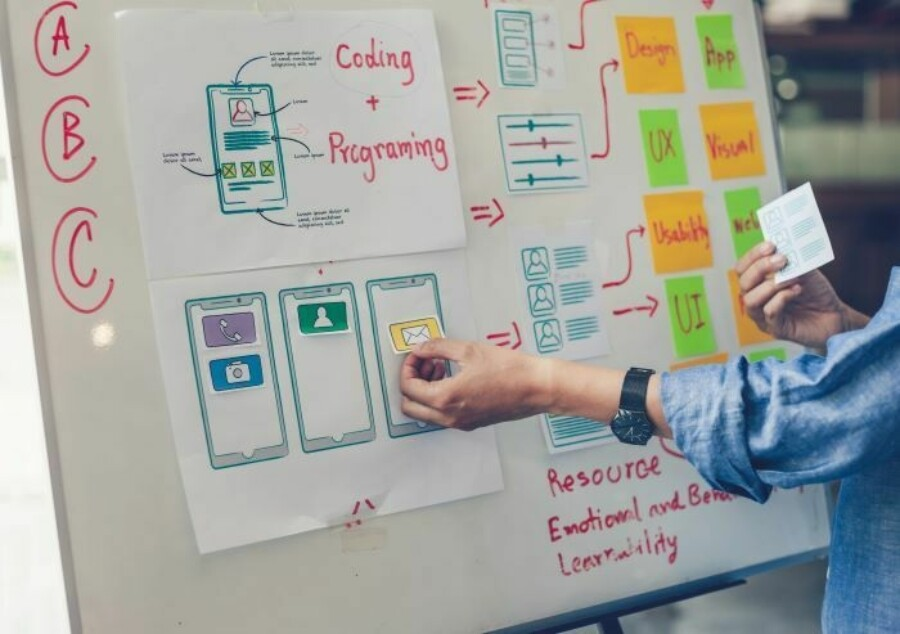 person designing mobile wireframes on a whiteboard with post-its