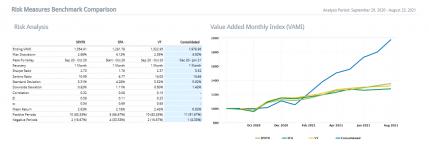 Risk Measures Benchmark Comparison Aug23 2021.PNG
