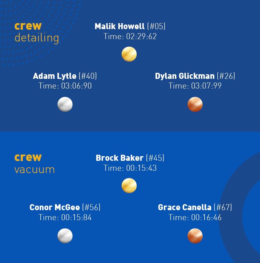 2019 Summer Games Crew 436 X442