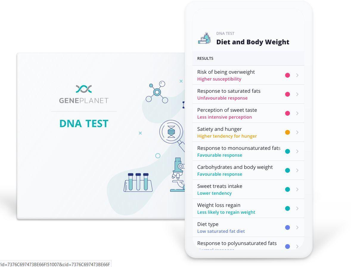 GENEPLANET -  MyHealth DNA Test