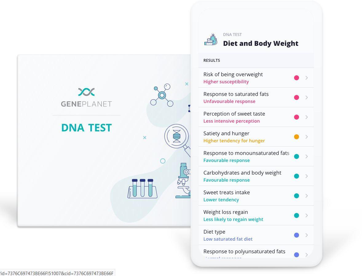 GENEPLANET - Teste de DNA Premium Pack