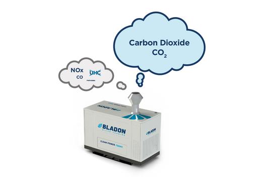 Bladon Micro Turbine Gensets for a Greener Future
