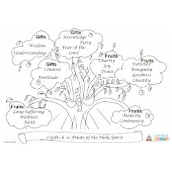 The Gifts and Fruits of the Holy Spirit - Coloring Page