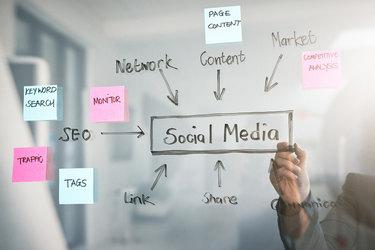 social media, mirror, sticky notes