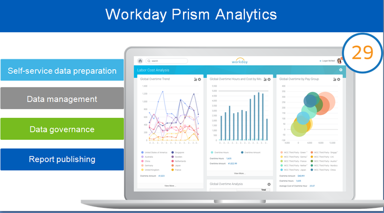 workday-prism-analytics-training
