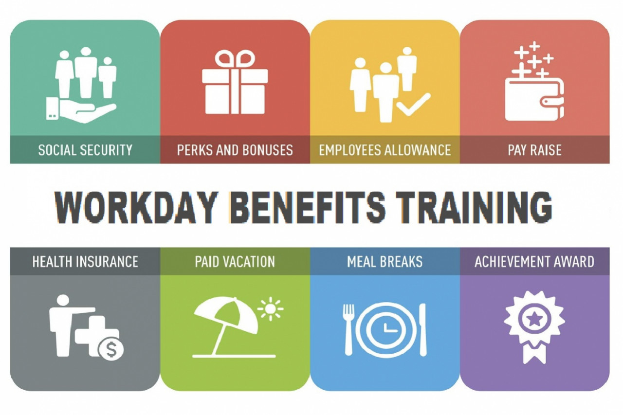 Workday Benefits Training