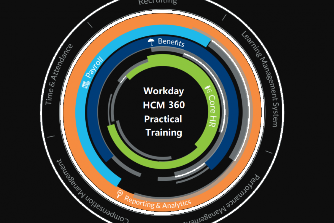Workday HCM 360 Practical Training
