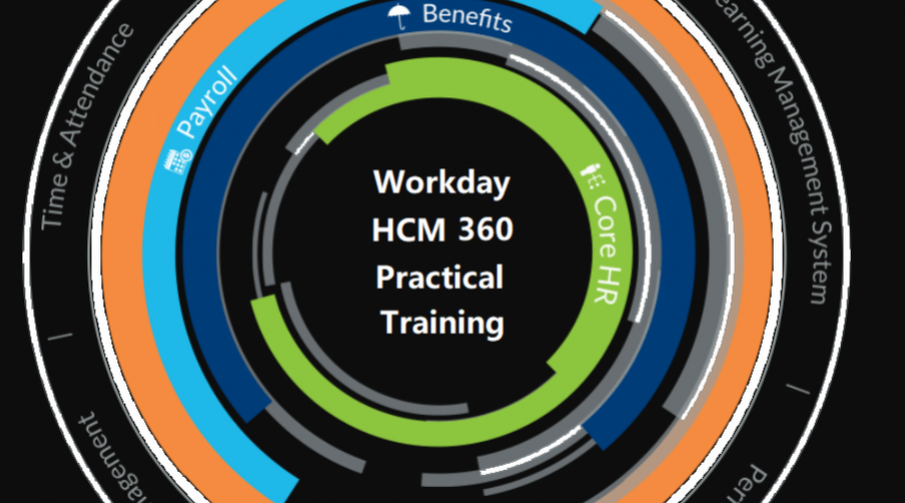 workday-prism-analytics-training