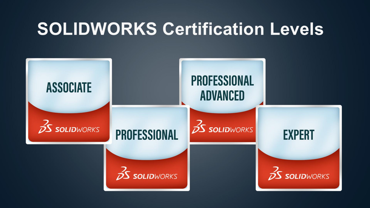 There altogether 4 different levels of the solidworks certification: associate level, professional level, professional-advanced level and expert level