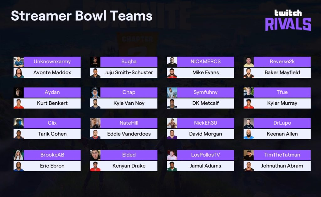 Fortnite and NFL Streamer Bowl teams