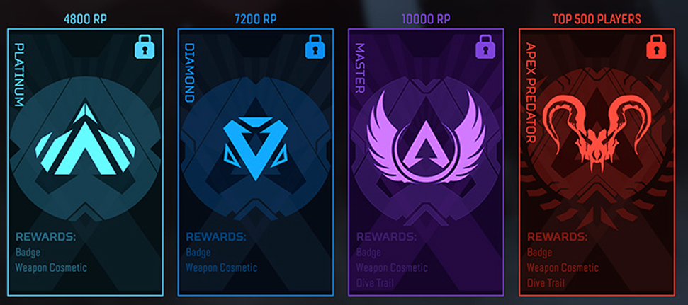 shows the new ranking system in Apex Season 4