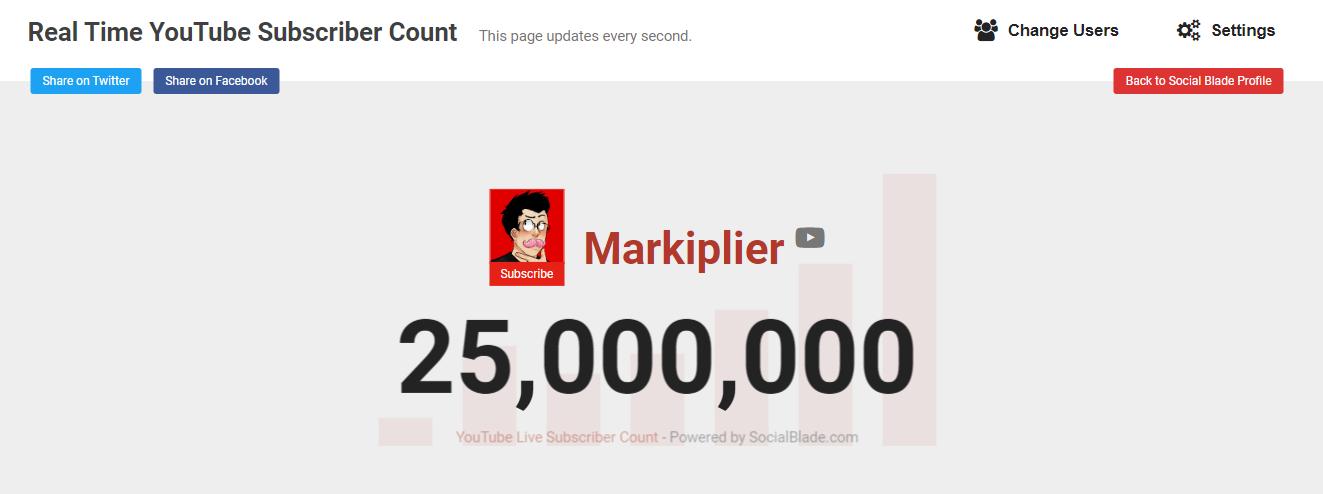 Markiplier YouTube Subscriber Count