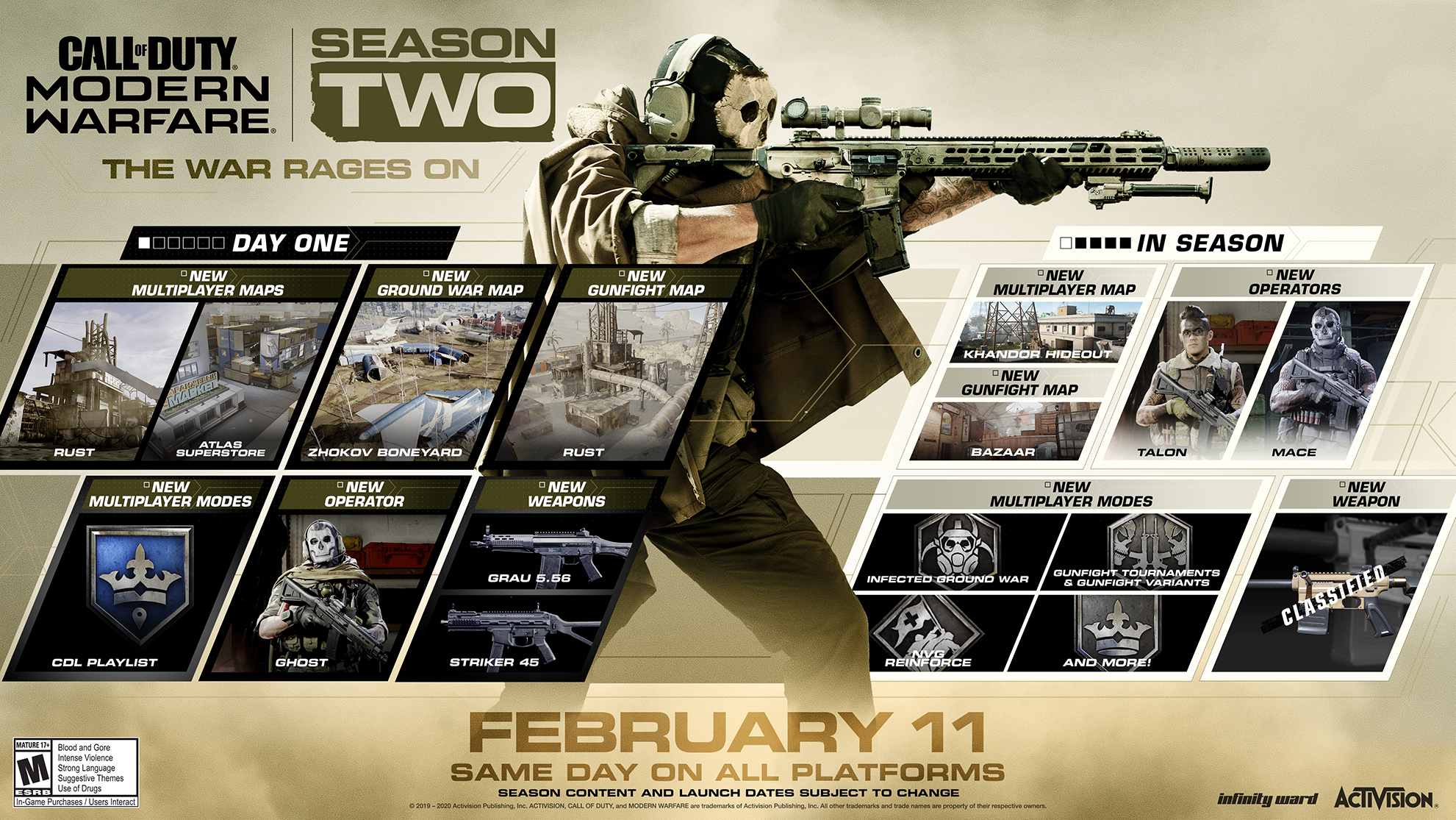 Infinity Ward's Season Two roadmap for Modern Warfare.
