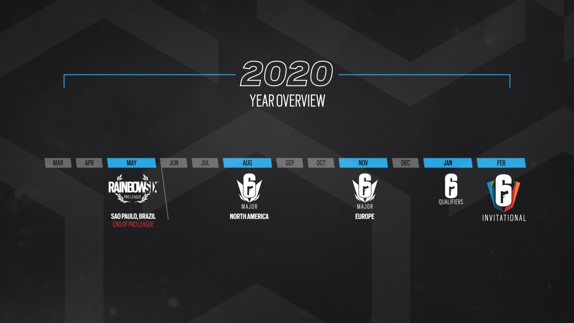 Rainbow 6 Esports 2020 Plan