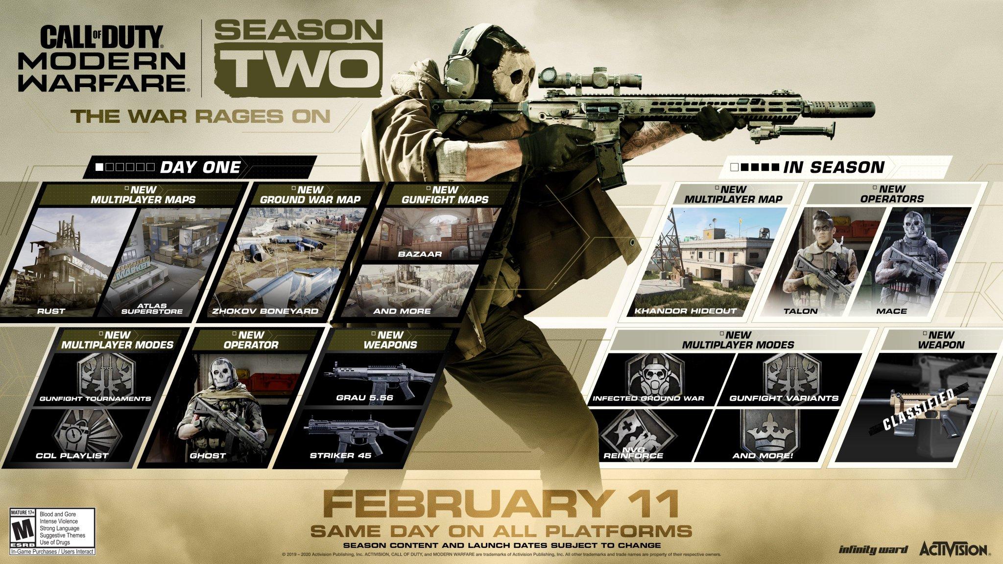 Modern Warfare Season Two roadmap.