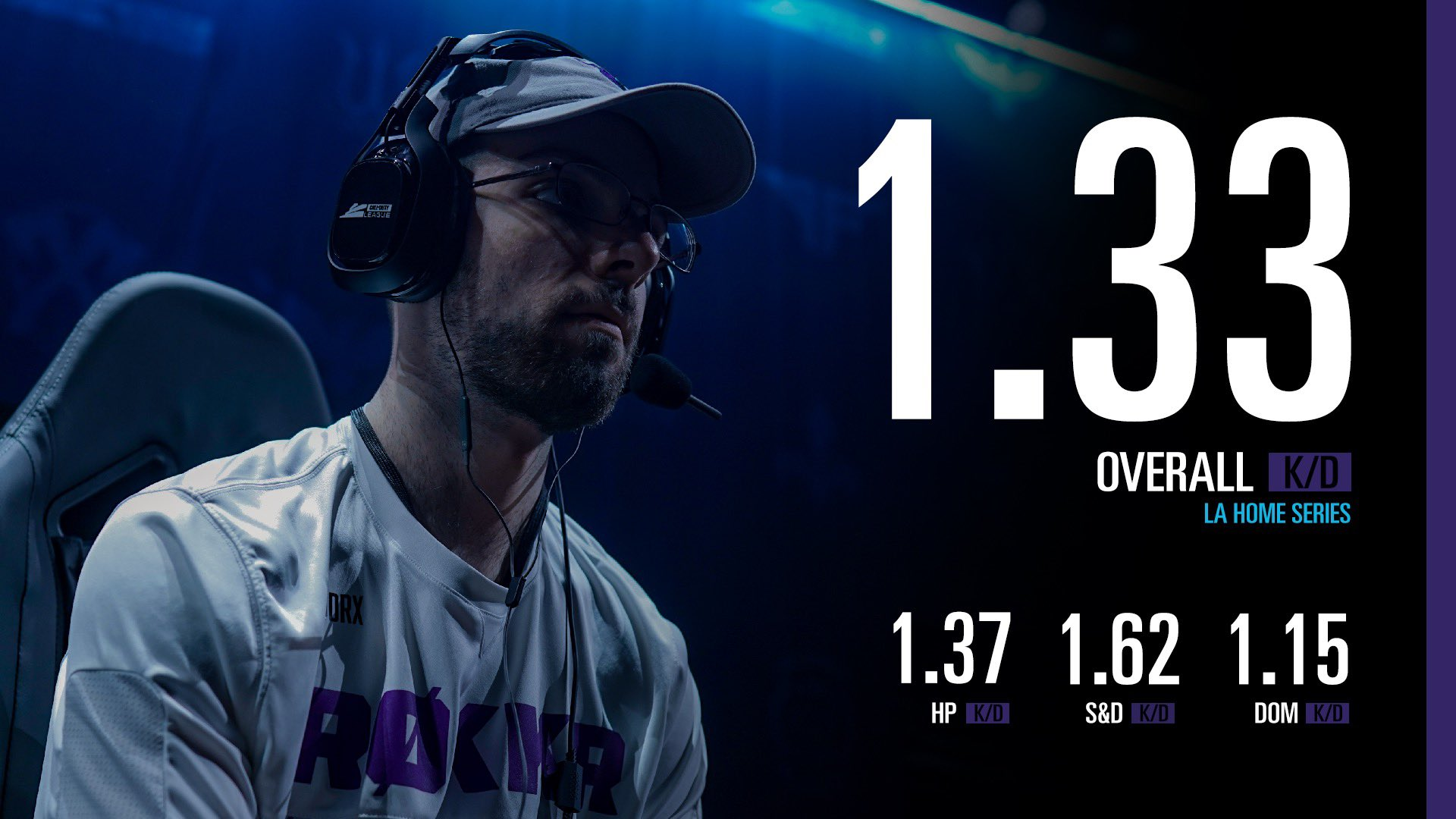 GodRx's stats from CDL Los Angeles.