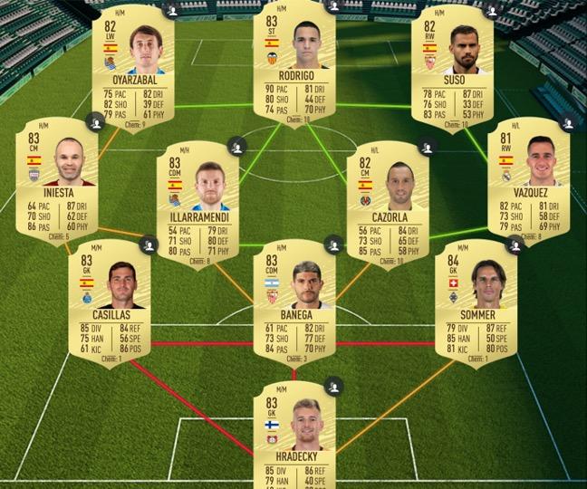FIFA 20 SBC solution