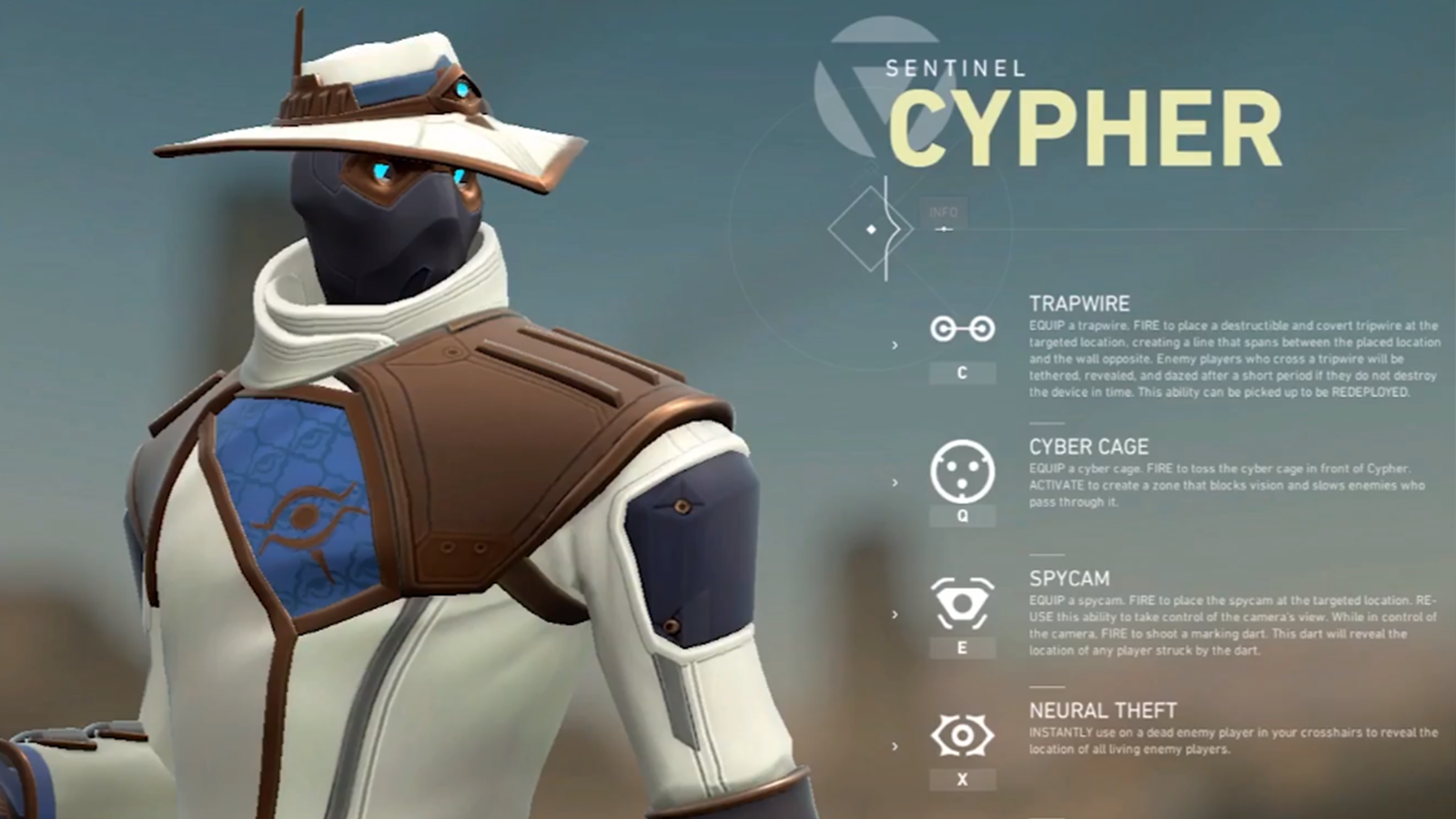Cypher's abilities as they appear in Valorant's closed beta.