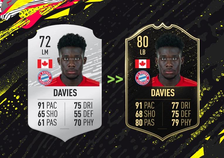 Davies totw fifa 20