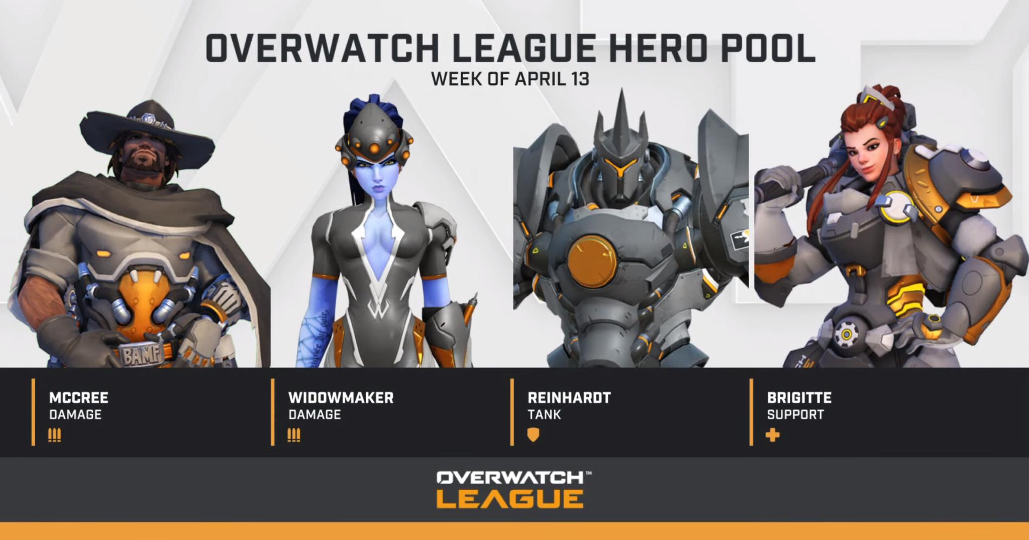 Overwatch League Hero Pool Week 7