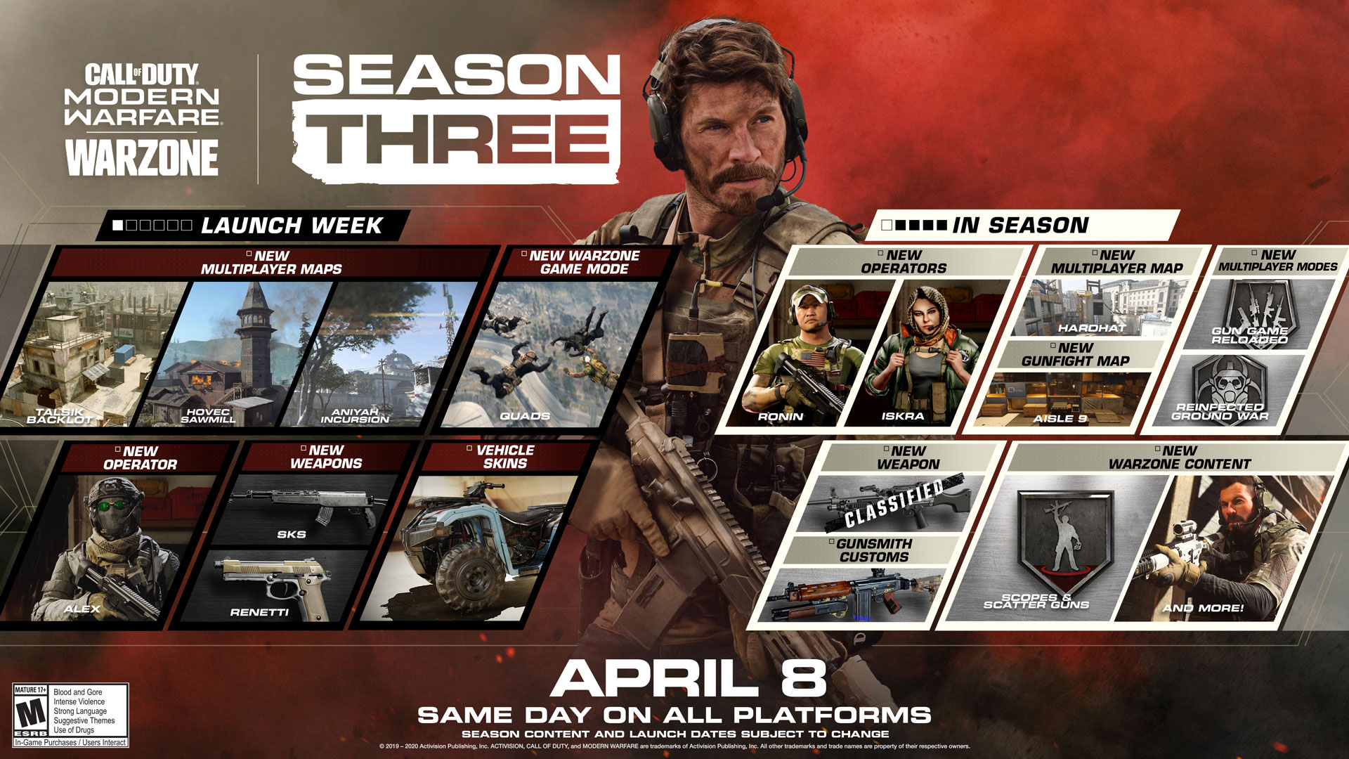 Modern Warfare Season 3 roadmap.
