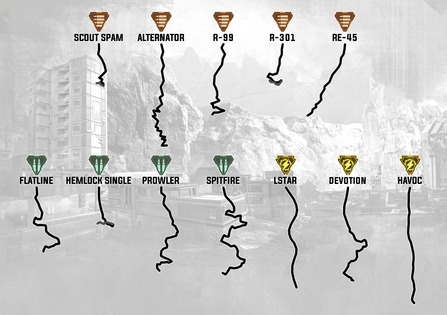 Recoil patterns in Apex Legends.