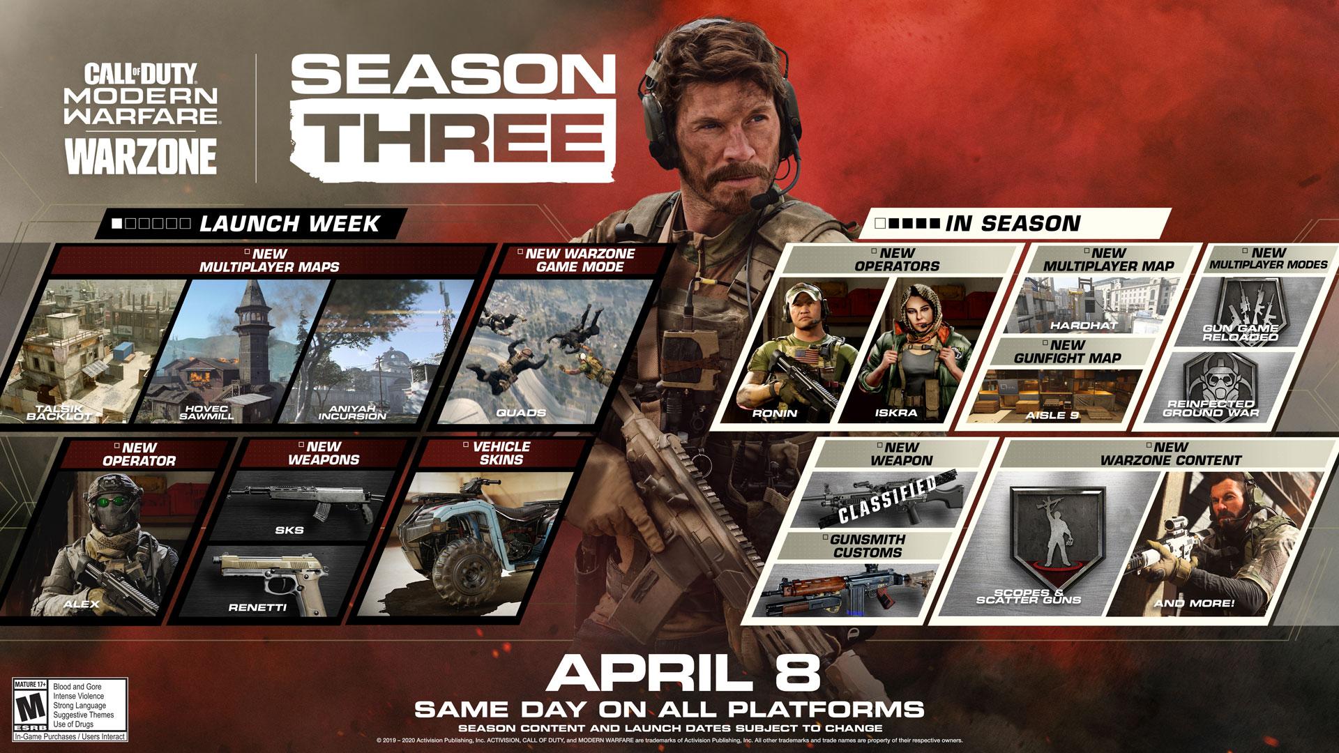 Modern Warfare & Warzone Season 3 roadmap.