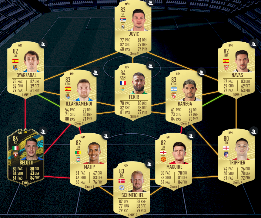 Current cheapest solution for Manchester United portion of De Gea's Community Champions / Player Moments SBC in FIFA 20 Ultimate Team FUT.