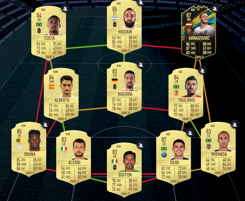 Cheapest solution for Spain portion of De Gea's Community Champions SBC in FIFA 20 Ultimate Team FUT.