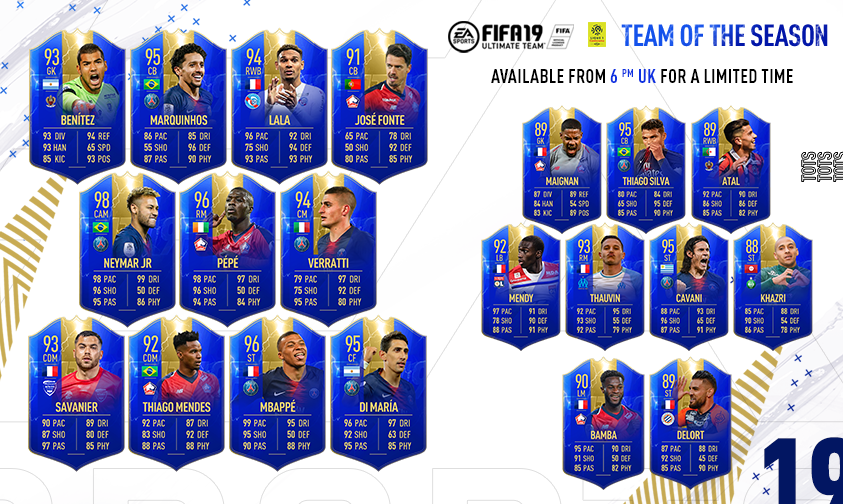 FIFA 19's Ligue 1 TOTS -- based on the full 2019/20 season -- was loaded with high-rated stars from the French league.