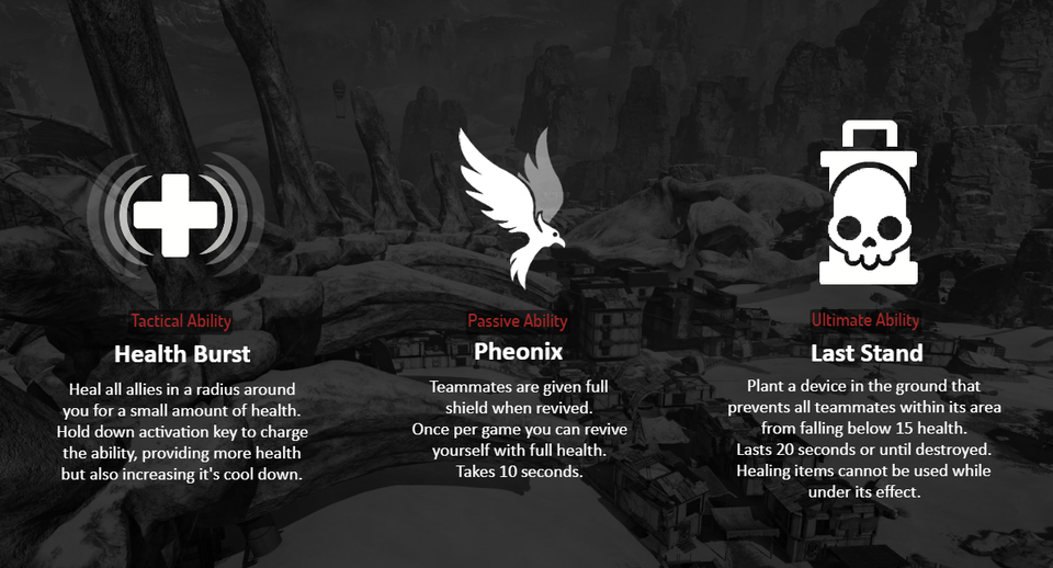 Apex Legends character concept abilities.
