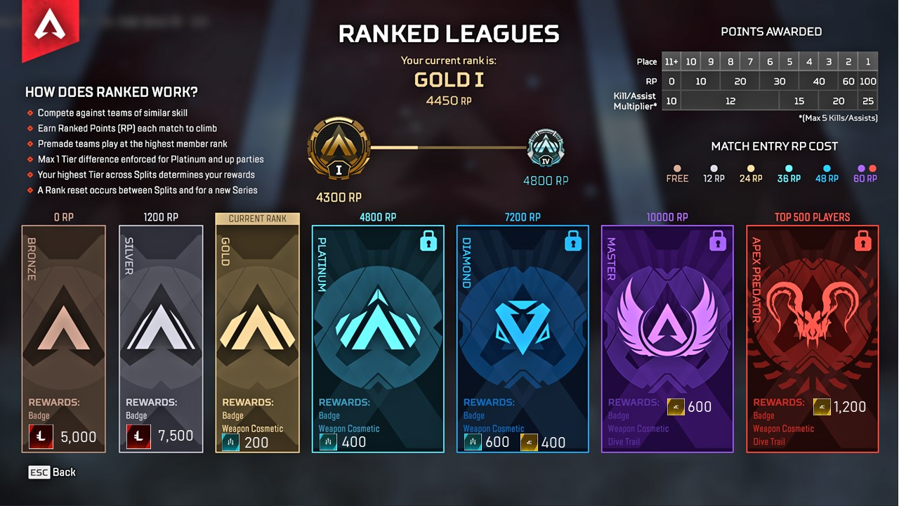 Concept for rewarding Apex Legends Ranked players.