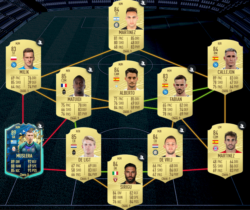 Current cheapest solution for Bayern portion of Coutinho's TOTSSF SBC in FIFA 20 Ultimate Team FUT.
