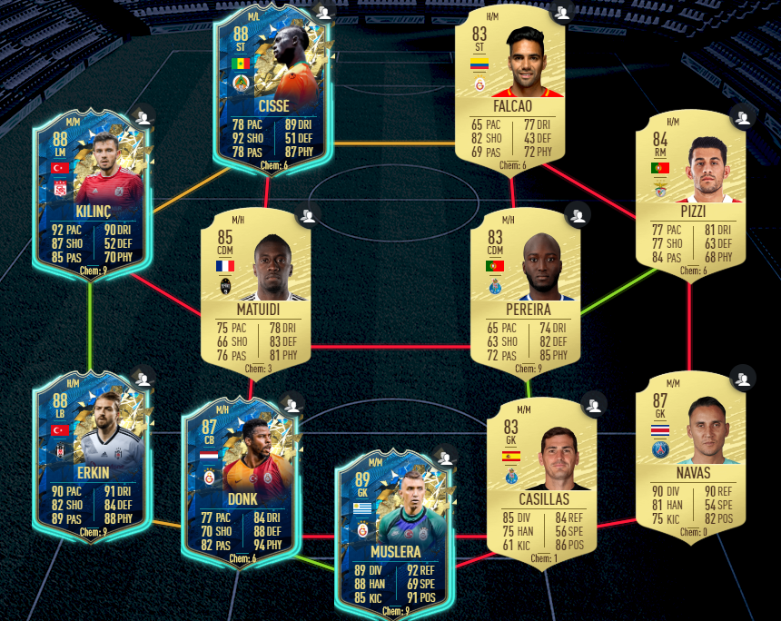 Current cheapest solution for 87-rated portion of Coutinho's TOTS SBC in FIFA 20 Ultimate Team FUT.
