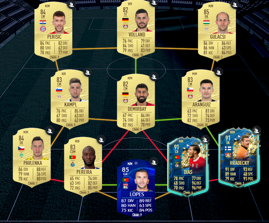 Here's one solution for the FIFA 20 Guaranteed Bundesliga TOTSSF SBC live in Ultimate Team right now.