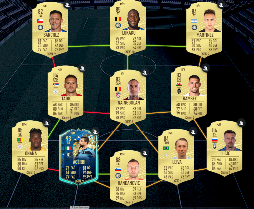 Here's one solution for the FIFA 20 Guaranteed Serie A TOTSSF SBC.