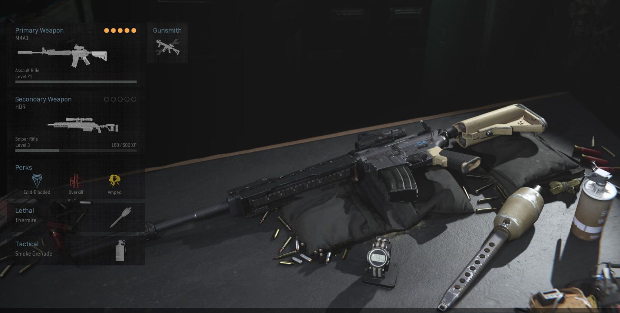 M4A1 in loadout editor in Modern Warfare