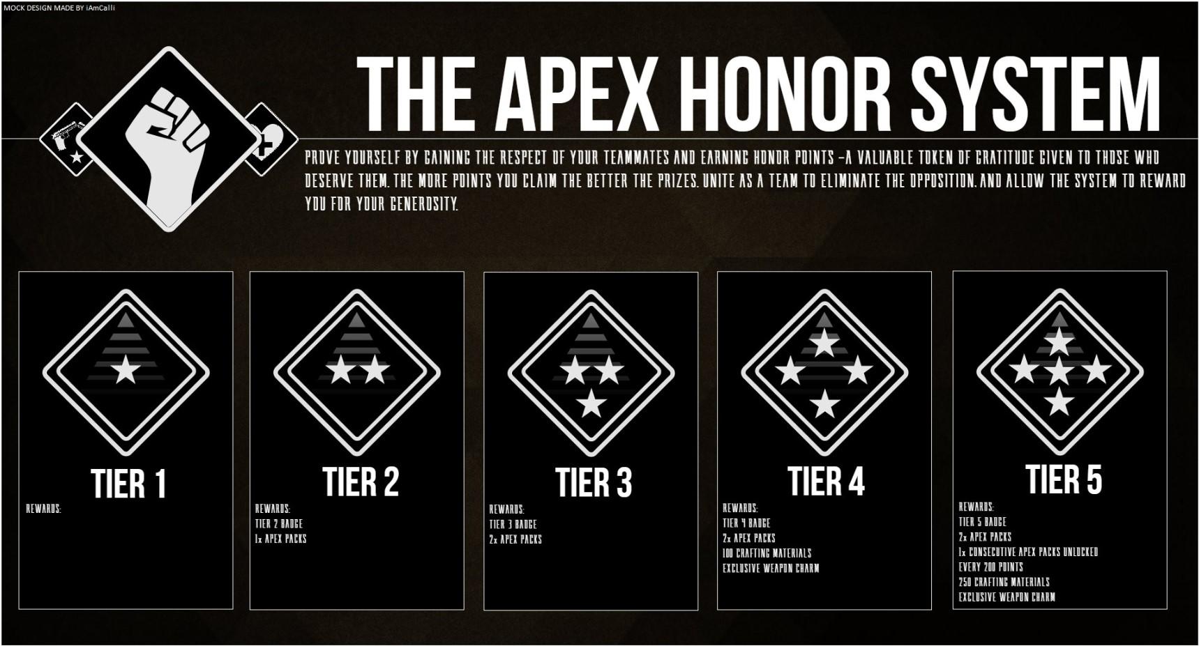 Apex Legends Honor System concept.