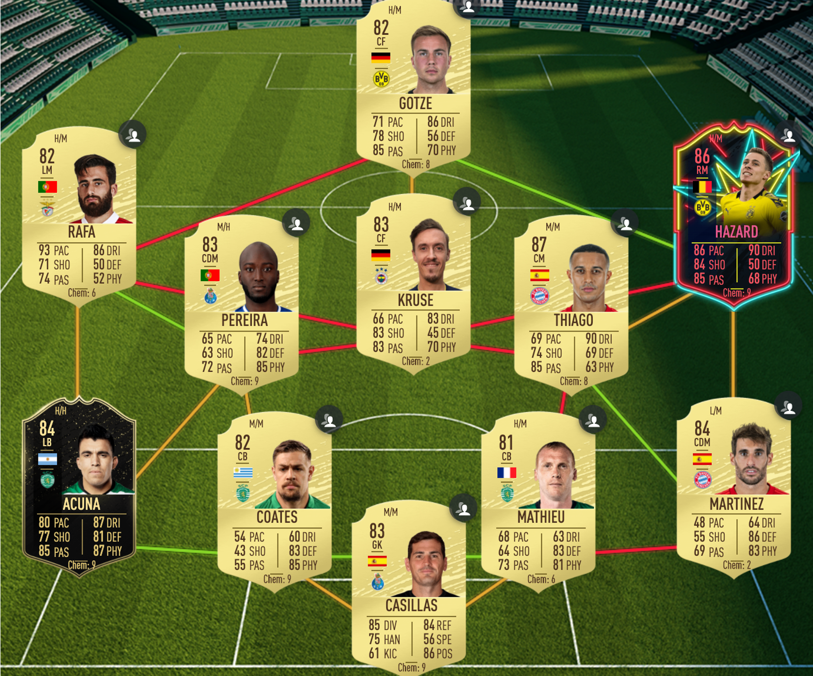 The SBC solution for FIFA 20's Summer Heat challenge of Jean-Paul Boëtius