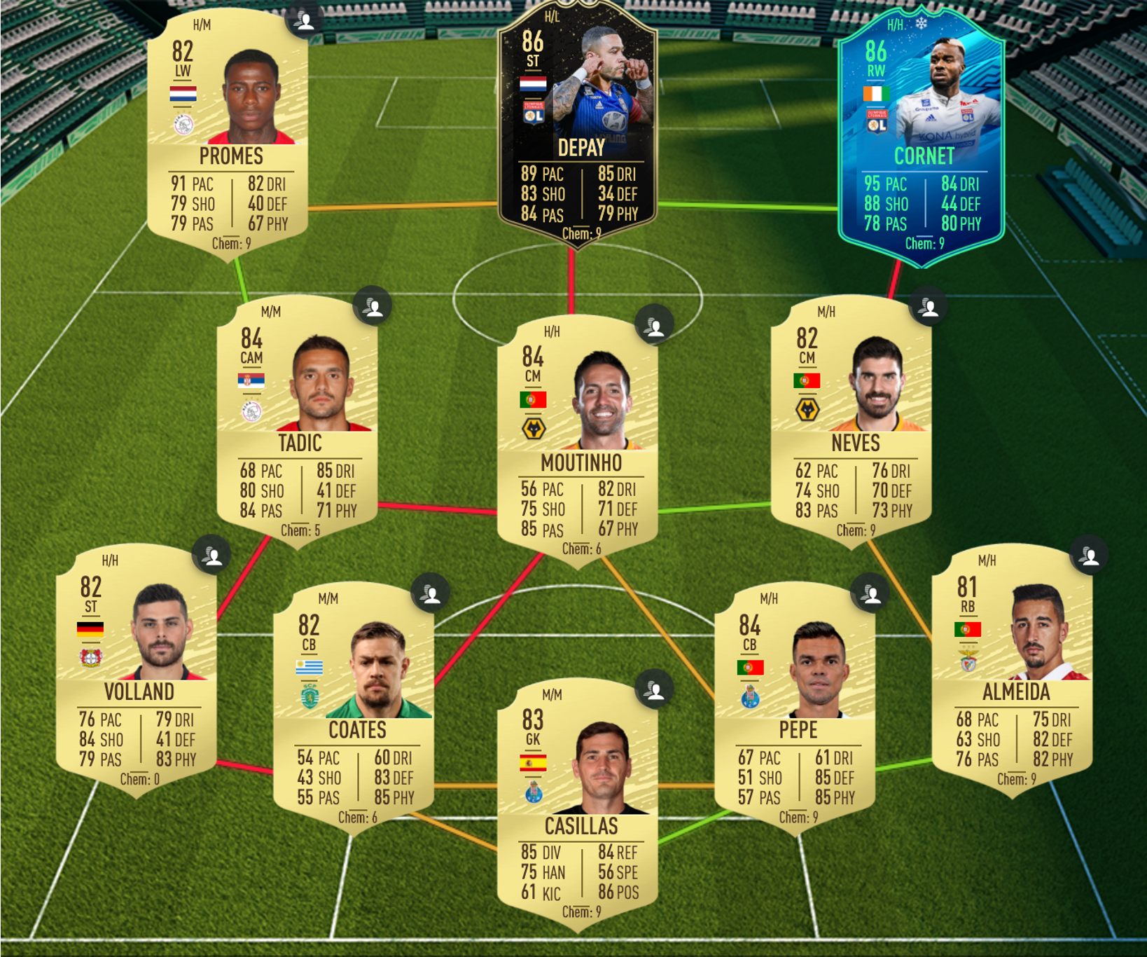 Diaby SBC solution for the Summer Heat card