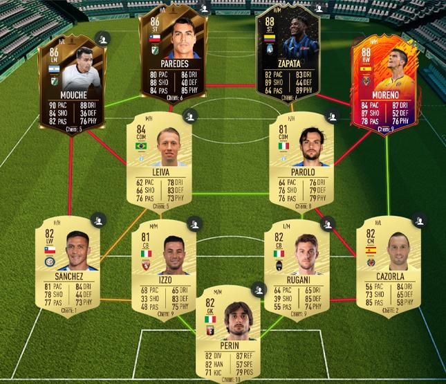 Inter squad from FUTBIN